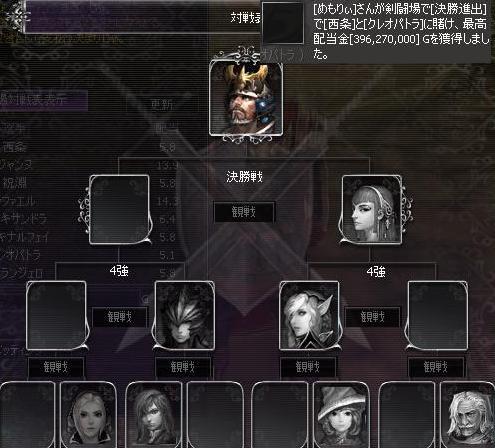 剣闘7219