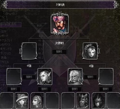剣闘7519