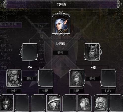 剣闘7819