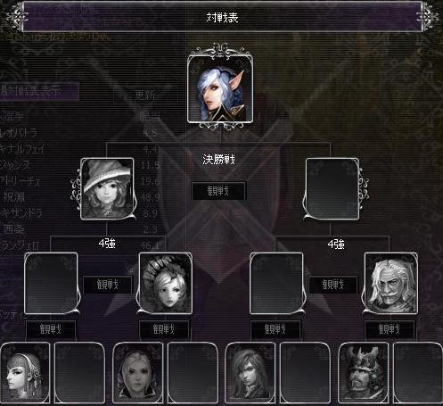剣闘7823