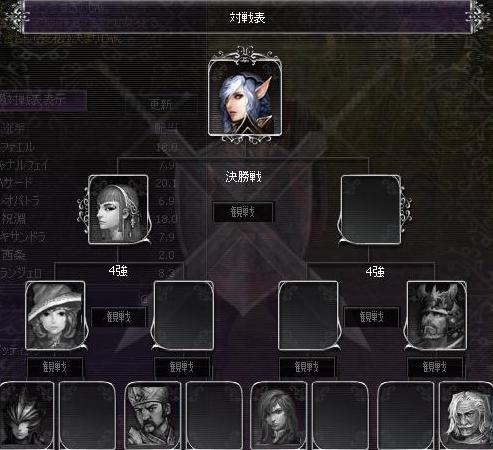 剣闘7919