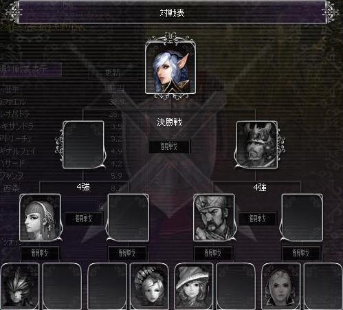 剣闘71521