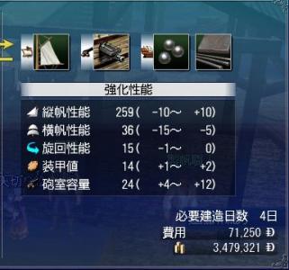 機動型ガンボート強化★2(重量砲撃)