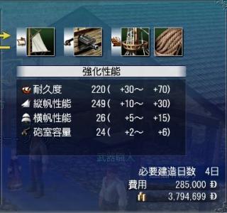 機動型ガンボートFS新造の材料