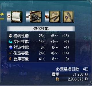機動型ガンボート強化★3(強化砲門)