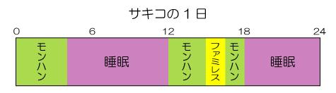 090201_timetable.jpg