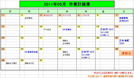 2011.5作業計画