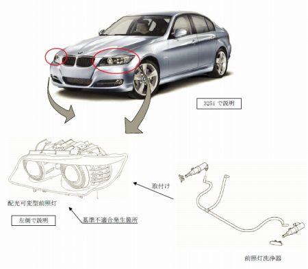 BMW325iヘッドライトウォッシャ未装着に関するリコールの説明図
