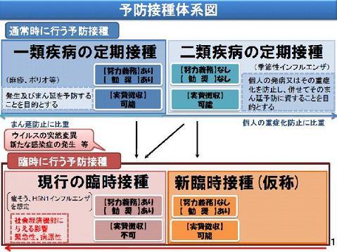 yobousesshu.jpg