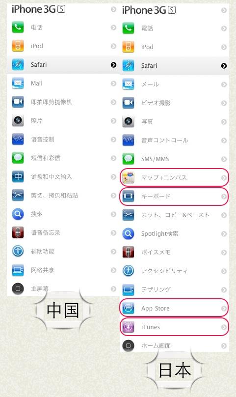iPhone 日本,中国 比較
