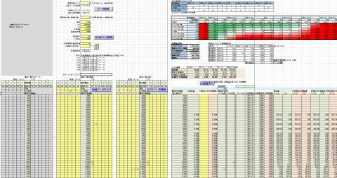 EXCEL証拠金計算