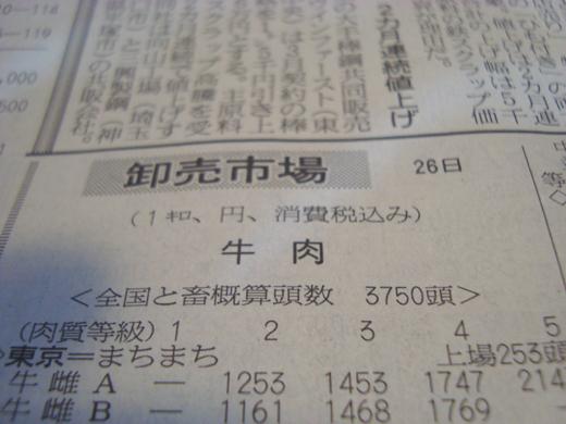 意外に日経なんか読んでる(笑)