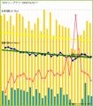傾向と分析1月分