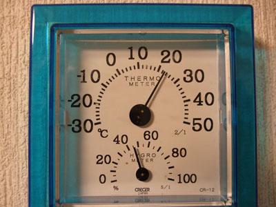 室温1222