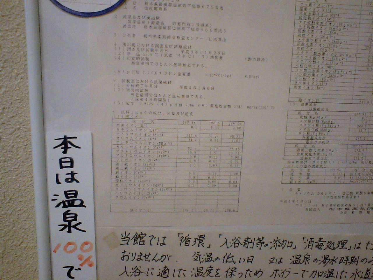 CA380013分析表
