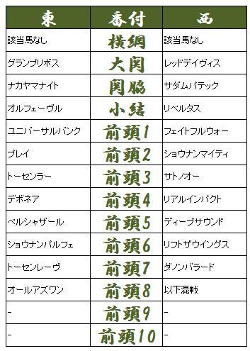 20110224俺番付