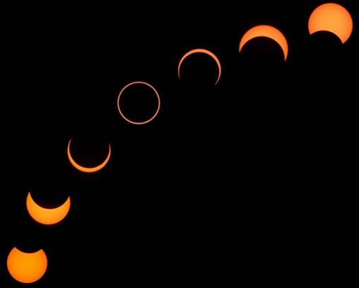 2005年10月5日 スペインでの金環日食