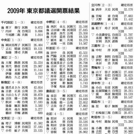 Togisen2009kaihyoA.jpg