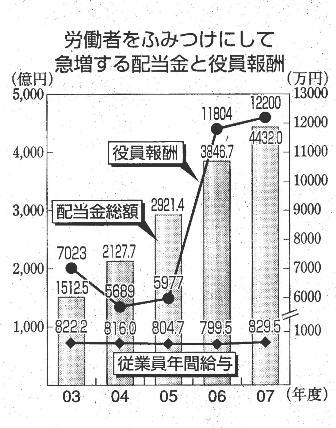 ToyotaKyokou09Jan15grafM.jpg