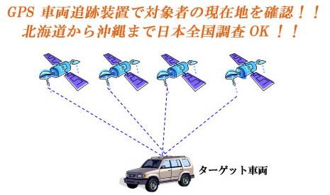 GPS車両