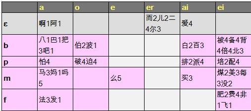pinyin0101.jpg
