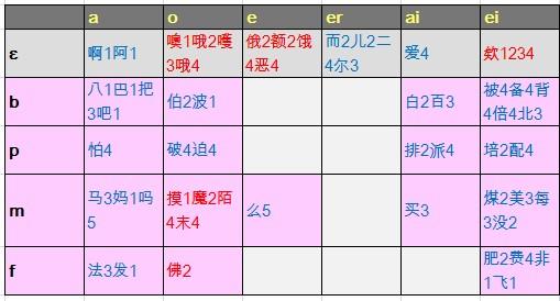 pinyin0101a.jpg