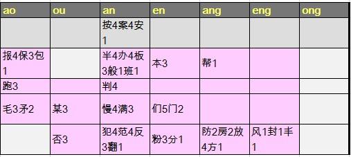 pinyin0102.jpg