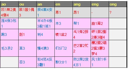pinyin0102a.jpg