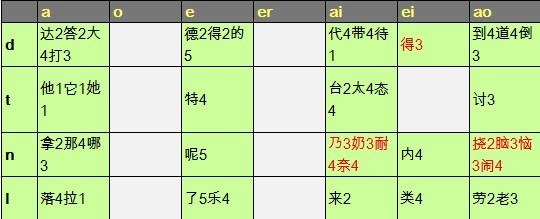pinyin0201a.jpg