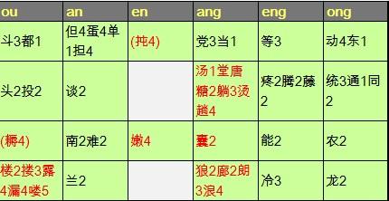 pinyin0202a.jpg