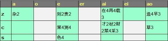 pinyin0301.jpg