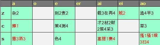 pinyin0301a.jpg
