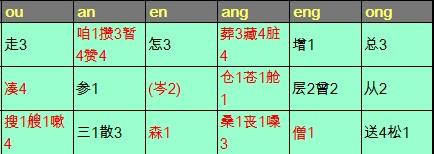 pinyin0302a.jpg