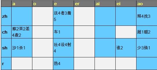 pinyin0401.jpg