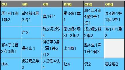 pinyin0402.jpg