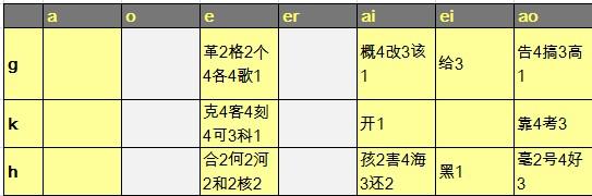 pinyin0501.jpg