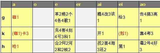 pinyin0501a.jpg