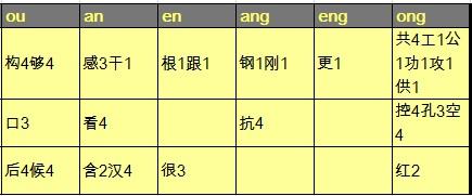 pinyin0502.jpg