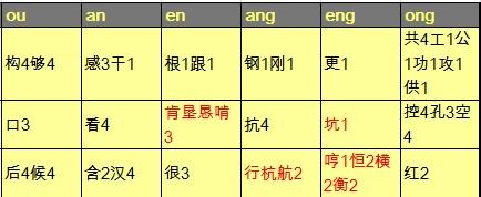 pinyin0502a.jpg