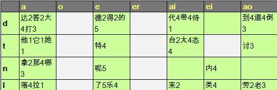 pinyin201.jpg