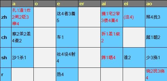 pinyin401a.jpg