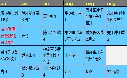 pinyin402a.jpg
