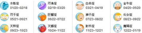 星座の中国語名