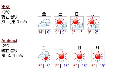 weather0123.jpg