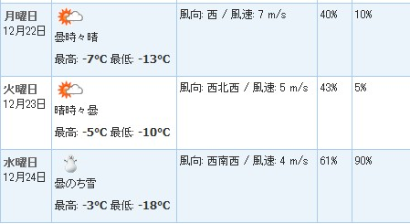weather1215.jpg