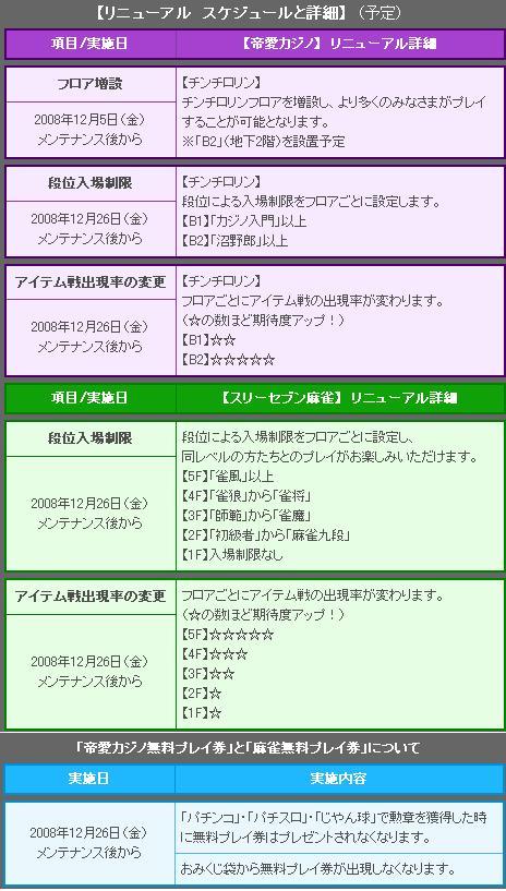 麻雀・カジノ変更
