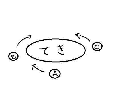 戦術パターン2