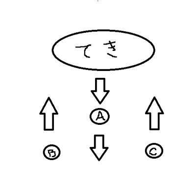 戦術パターン1-2