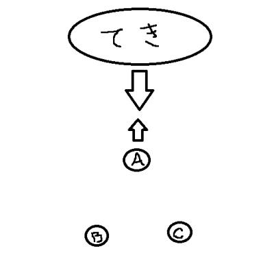 戦術パターン1-1