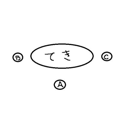 戦術パターン1-3